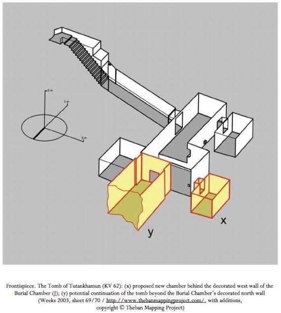 Is Queen Nefertiti Buried In King Tutankhamun's