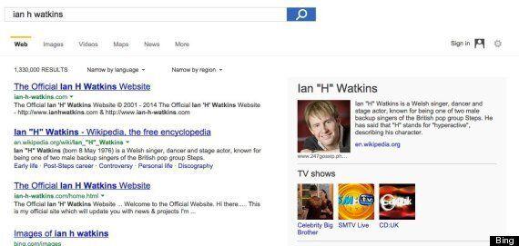 Google 'Ian H Watkins' Mix-Up