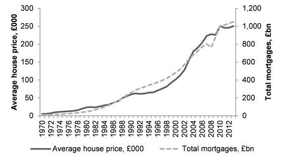 Nine Facts You Need to Know About the Housing