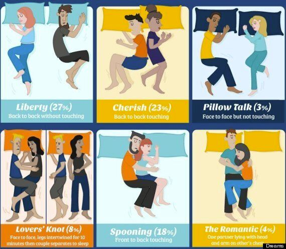 Do sleeping mean positions couples what Couple Sleeping