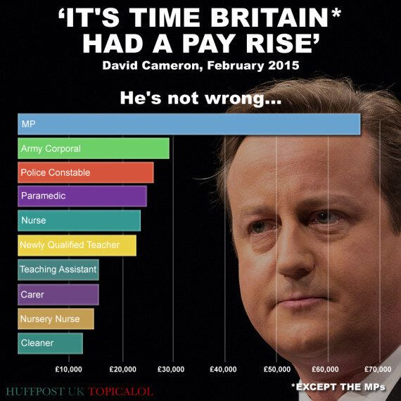'It's Time Britain Had A Pay Rise,' Says David Cameron. He's Not