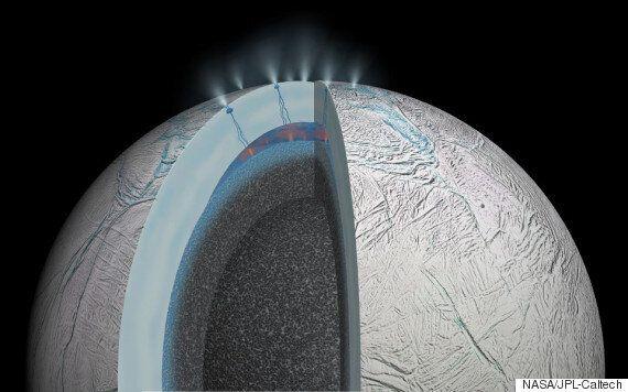 Saturn's Moon Enceladus Could Support Underwater