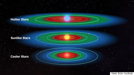 Life Exists On 'Billions' Of Alien Planets Says