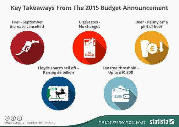 Budget 2015: Are Help To Buy Isas A First Time Buyer's Dream Or A 'Plaster Over A Gaping
