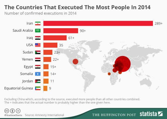 Amnesty International Report Into Death Penalties And Executions Around The World Is Grim