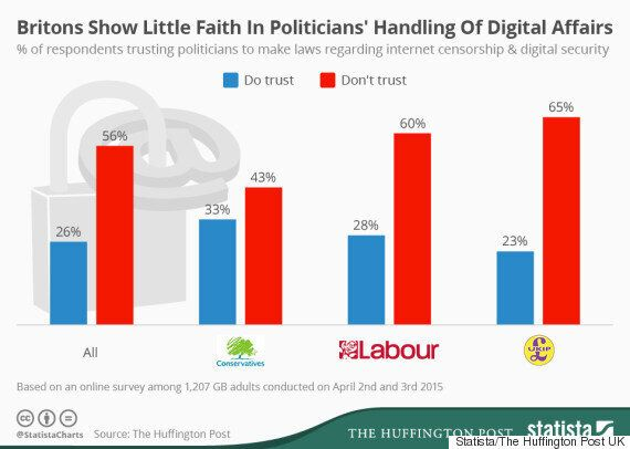 General Election 2015 Poll Tells You Just How Increasingly Narrow The Election Conversation Has