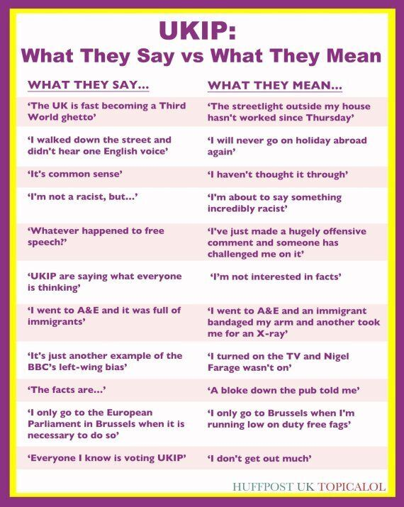 Ukip: What They Say Vs What They