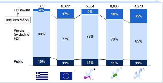 Do We Want to Solve the Eurocrisis? Let's Look