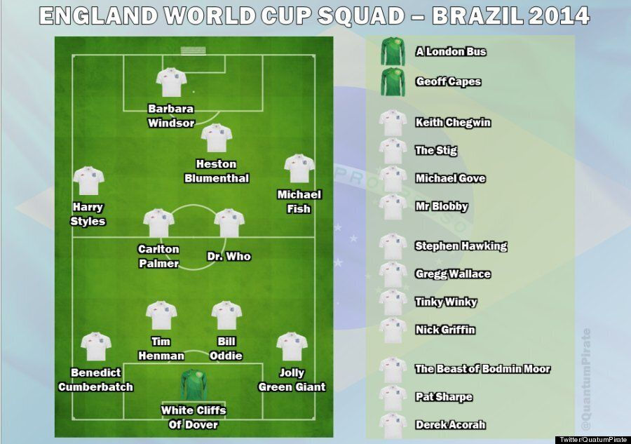 England World Cup Squad 2014: The Full
