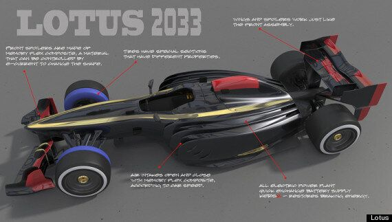 Formula 1 Concept Imagines What The Sport Will Look Like In