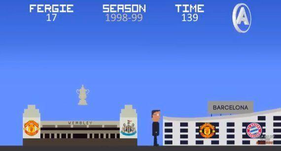 Sir Alex Ferguson Immortalised In Super Mario 'Game'
