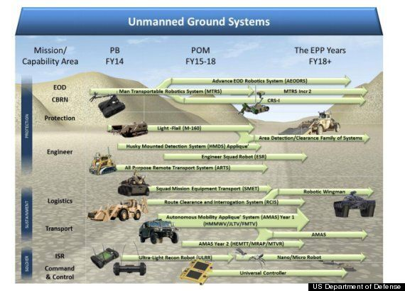 US Army To Have 'Nano' Insect Drones By 2030s, Internal Roadmap