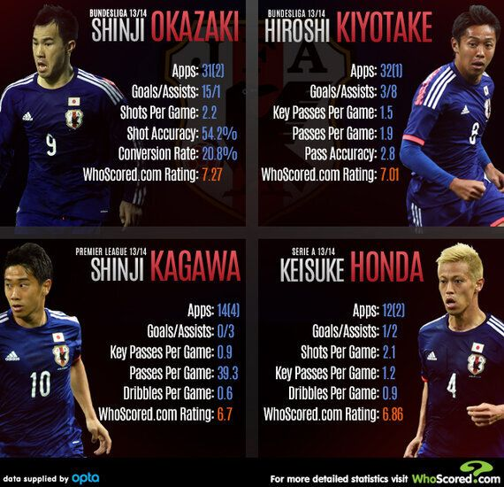 Team Focus: Japan's 'Magic Square' Can Guide Them to the Knockout