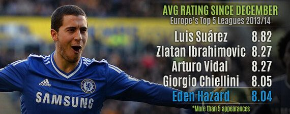 Can Hazard Rank Among the Greatest in the