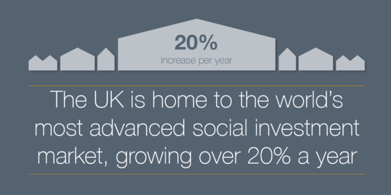 Social investment - Simpler Than You