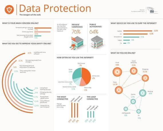 Data Protection Day: How to Keep Your Private Life Private