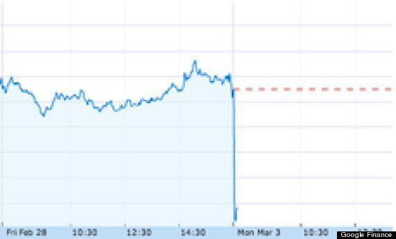 Stock Markets Fall And Gas Prices Jump Amid Russia-Ukraine
