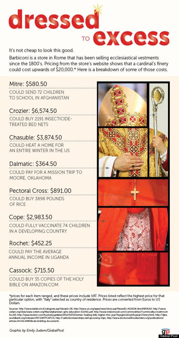 Pope Francis May Preach Frugality, But A Cardinal's Finery Can Cost £15,000