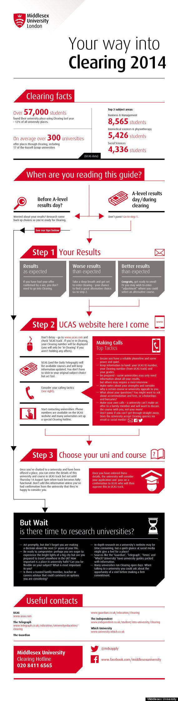 A Guide Through Clearing And UCAS Track: Tips And Advice If You Don't Get The A-Level