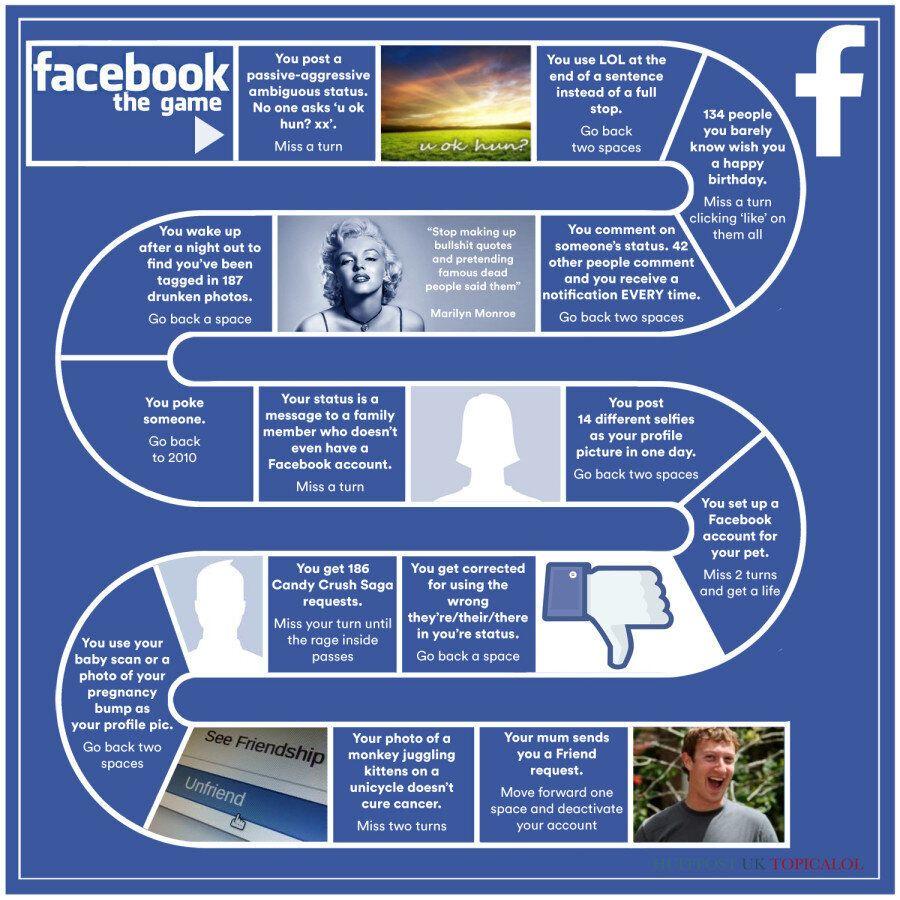 Facebook – The Board