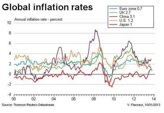 Shocking Eurozone Figures Could Be a Turning