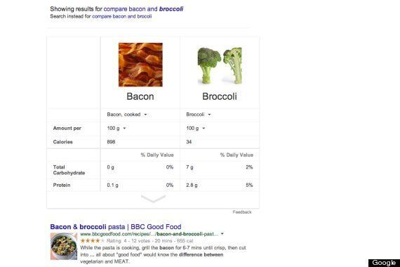 Google Nutritional Comparison Tool Makes It Easy To Compare Foods From Your