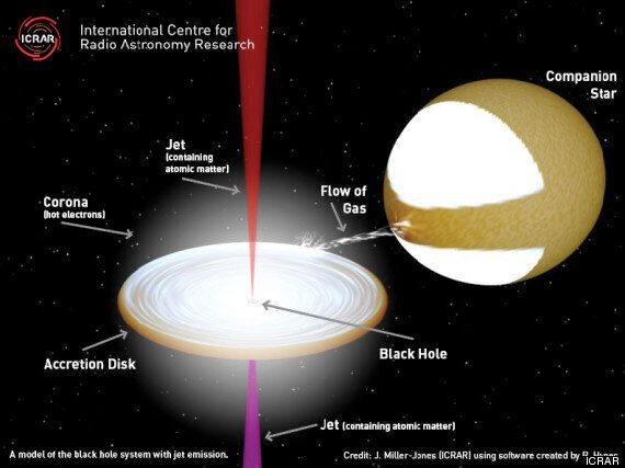 Astronomers Crack Open Black Hole Jet Streams And