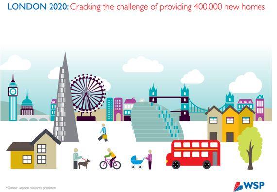 London 2020 - How Can We Achieve Boris'
