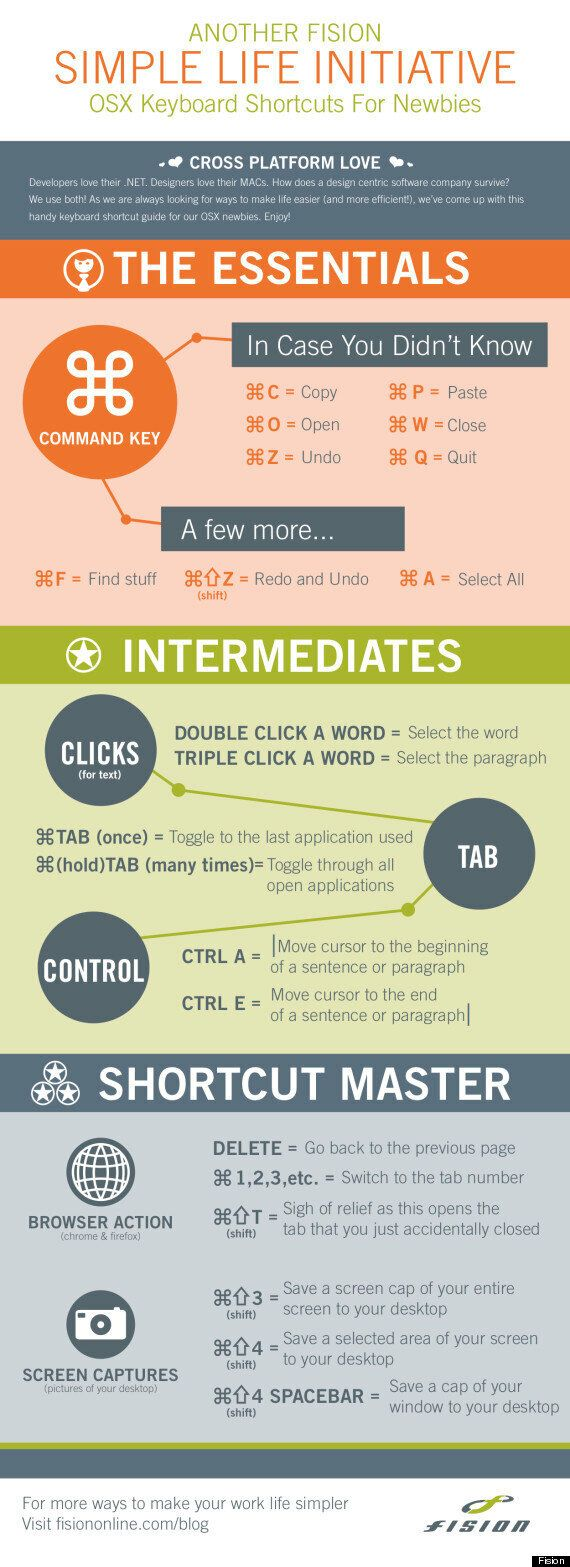Insanely Useful Mac Keyboard Shortcuts You Never Knew
