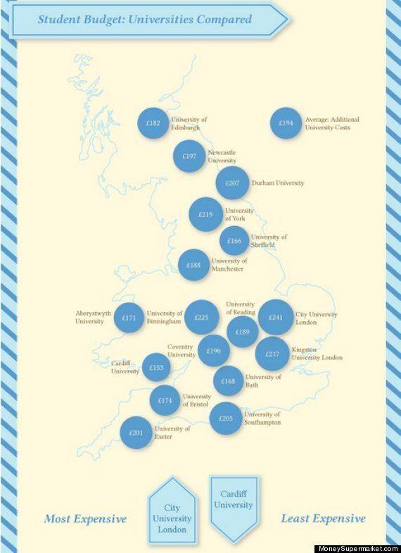 The True Cost Of Going To University Is £75,000, MoneySupermarket