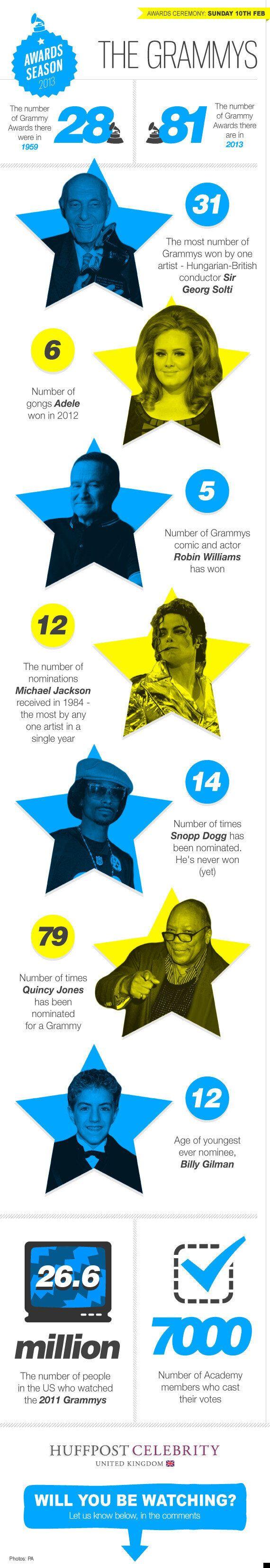 Grammys 2014: The 56th Grammy Awards In