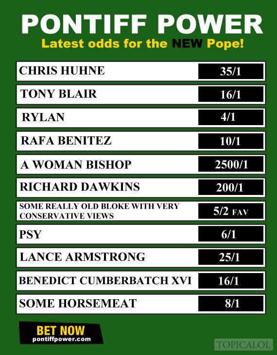 Pope Resigns: See The Latest Odds On Who Will Succeed