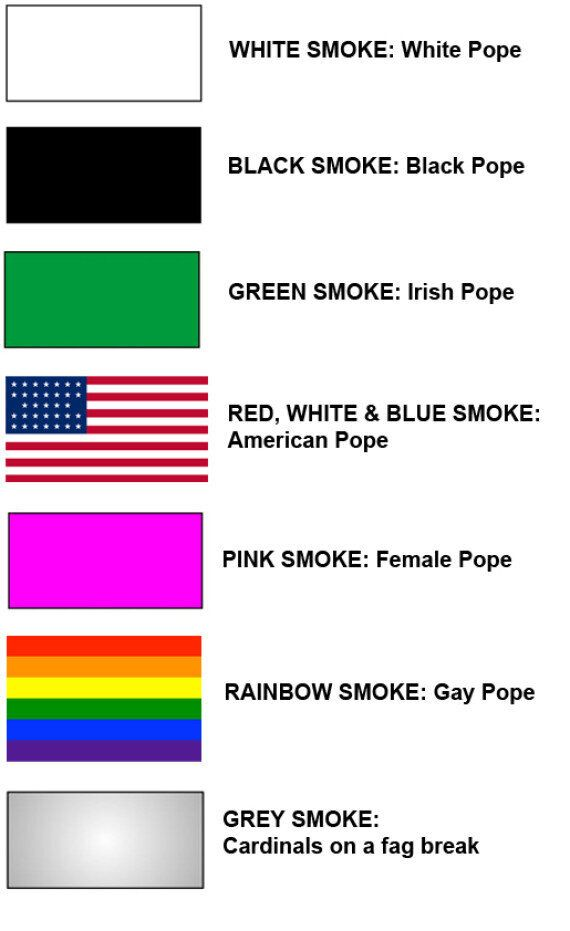 New Pope Announcement: A Guide To The Vatican's Coloured