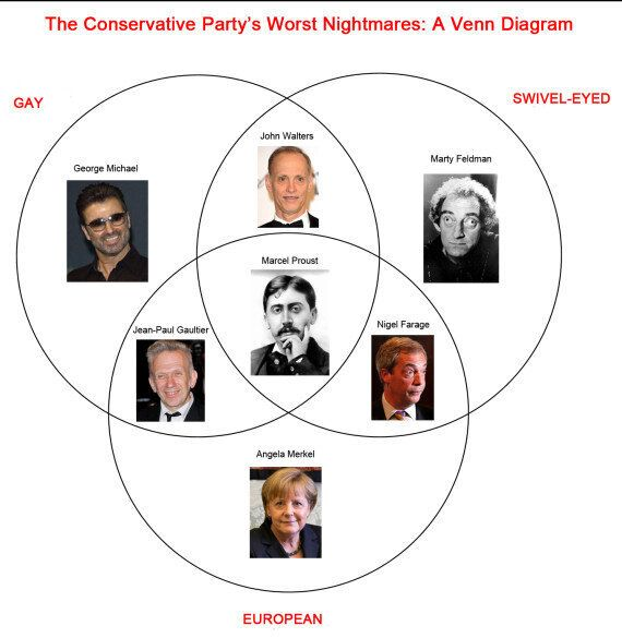 Why Marcel Proust Is The Conservative Party's Worst Nightmare (VENN