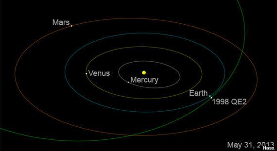 Asteroid 1998 QE2 To Sail Past Earth On Friday