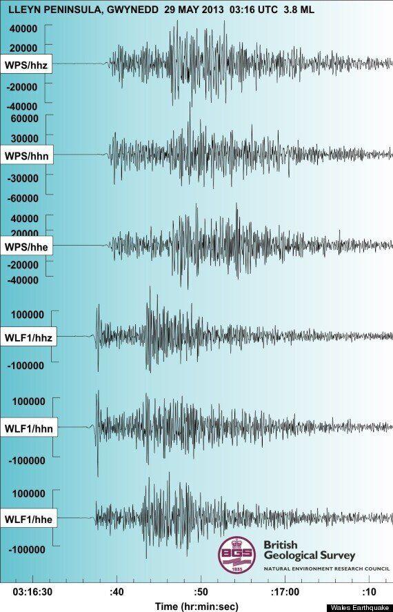 North Wales Earthquake Felt Over 140km Radius, Reaching 3.8