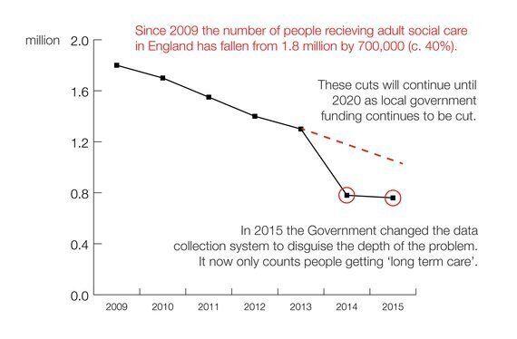 What Labour's Success