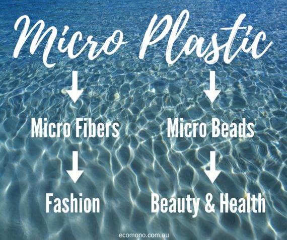 Fashion And Beauty: Polluting Our