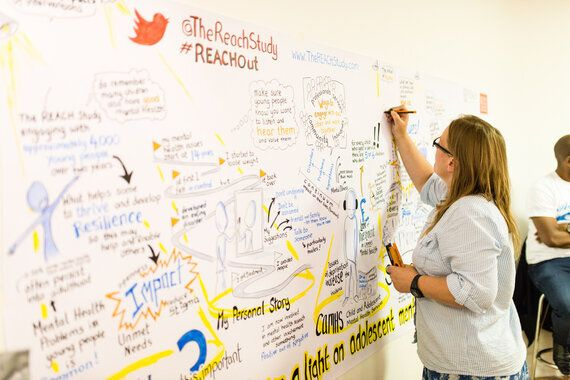 Defusing The Mental Health Time Bomb: How The Reach Study Can Help Our