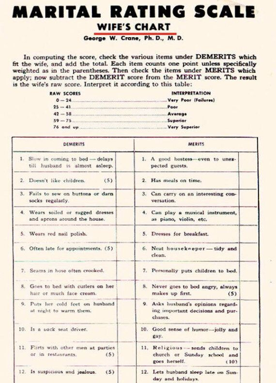 The Marital Rating Scale: And You Thought 'Mad Men' Was