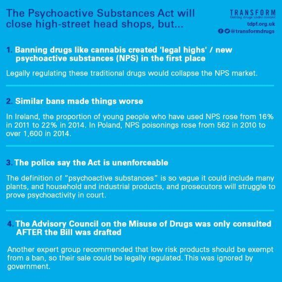 The Psychoactive Substances Act Means to Benefit Public Health, But Street Dealers and Organised Criminals...
