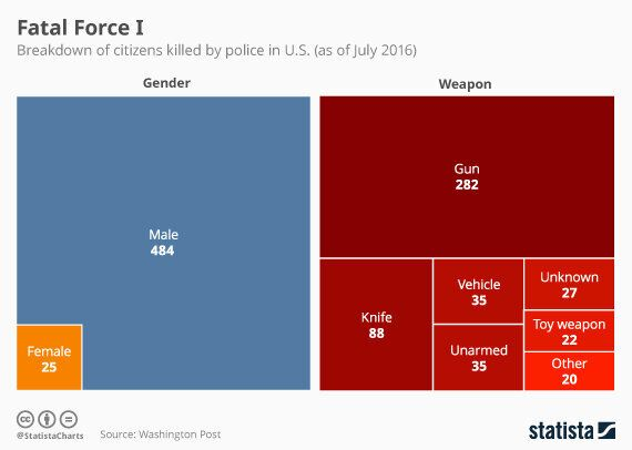 Ending Violence: The US Needs a New Social Contract Based on