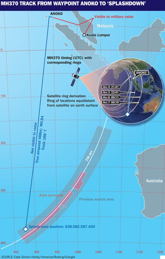 MH370 Malaysia Airlines Flight Still Missing 1 Year On - But These People Think They Know Where It