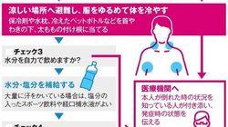 熱中症の搬送急増中、どう備える?