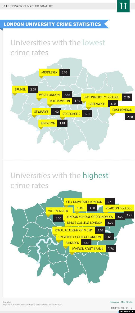 University League Table Reveals Student Areas With Highest Crime