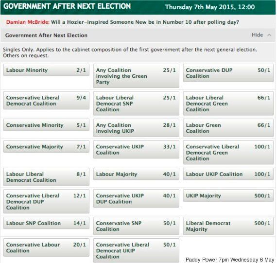 Who Will Be The Next Prime Minister After The General Election