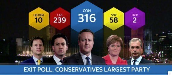 Election Night 2015 Exit Poll Result Shows David Cameron Will Win The Most
