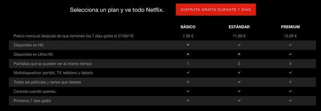 Estos son los nuevos precios de Netflix, por encima de sus