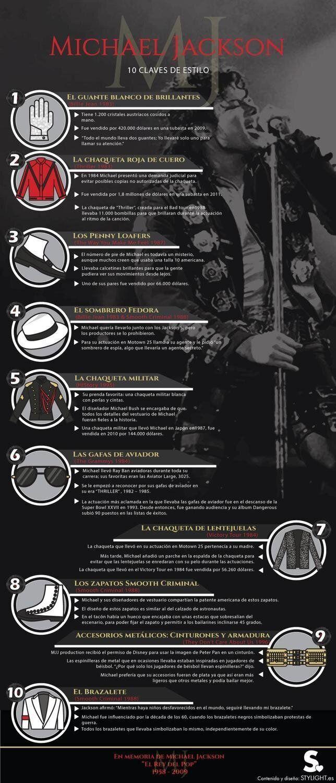 Infografía: el estilo de Michael Jackson sobrevive a su