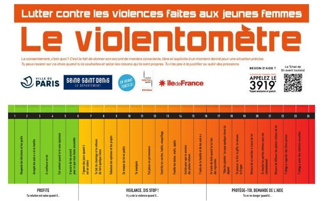 """""""Le violentomètre"""", un outil pour mesurer la violence dans votre couple"""